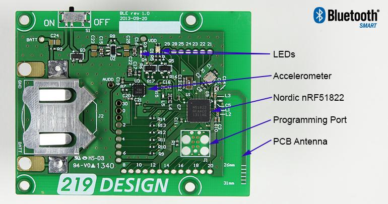 219 Design Product Development